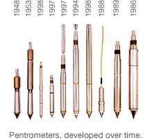 Pentrometers, developed over time.